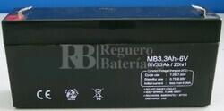 Batería para Hospitak Tote-A-Neb 1500