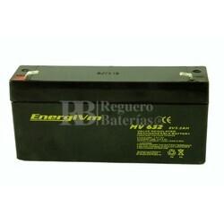 Batería para Bomba de Infusion Keofeed 280 II Invivo Research Inc