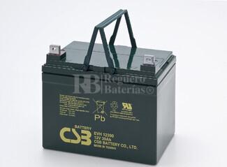 Batería Cortacésped Husqvarna YTH2146XP