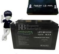 Batería de Litio Ferroso 12 Voltios 16.5 Amperios LiFePO4