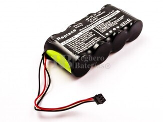 Bater�a para Scopemeter Fluke 123, BP130, NiMH, 4,8V, 3000mAh