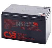 Batería Silla Movilidad 12 Voltios 12 Amperios GP12120F2
