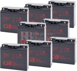 Baterías de reemplazo CSB GP12170 para SAI ( Pack 8 Baterías )