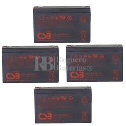 Baterías para SAI APC SUA750RM1U APC RBC34