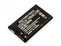 Batería C-S1 para BlackBerry 7100g, 7100i,