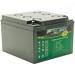 Baterias de GEL HAZE