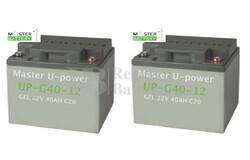 Conjunto de 2 Baterías de Gel 12 Voltios 40 amperios para sillas de ruedas eléctricas Invacare Mirage