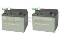 Conjunto de 2 Baterías de Gel 12 Voltios 40 amperios para sillas de ruedas eléctricas Invacare Twister Junior