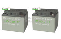Conjunto de 2 Baterías de Gel 12 Voltios 40 amperios para sillas de ruedas eléctricas Kalerma Medical Power whelchair KP25
