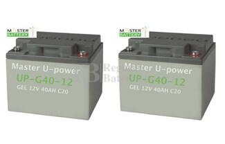 Conjunto de 2 Baterías de Gel 12 Voltios 40 amperios para sillas de ruedas eléctricas Pride Mobility Legend XL-Cyclone
